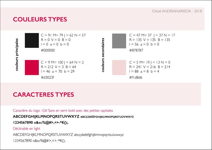 Charte graphique d'une proposition de logo pour le Master Professionnels de l'écrit de Paris 7© Chloé Andrianarisoa